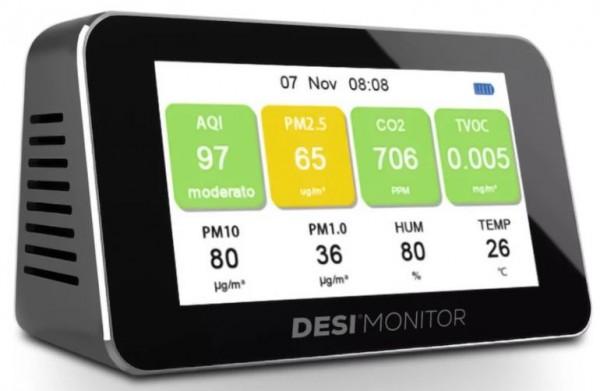 DESI CO2-Messgerät